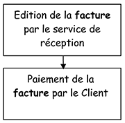schema_reception-client_03